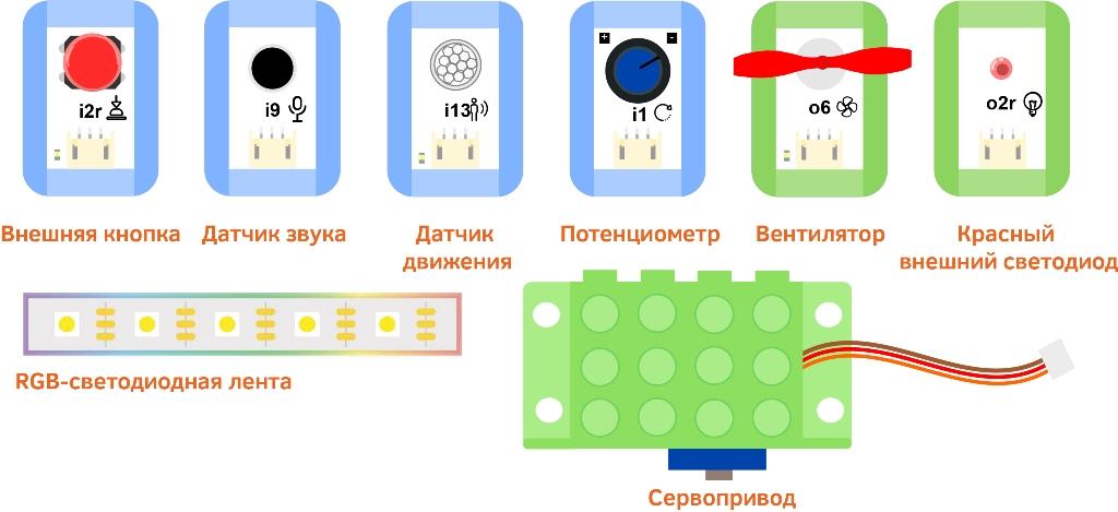 BOSON-Kit-sensors-rus